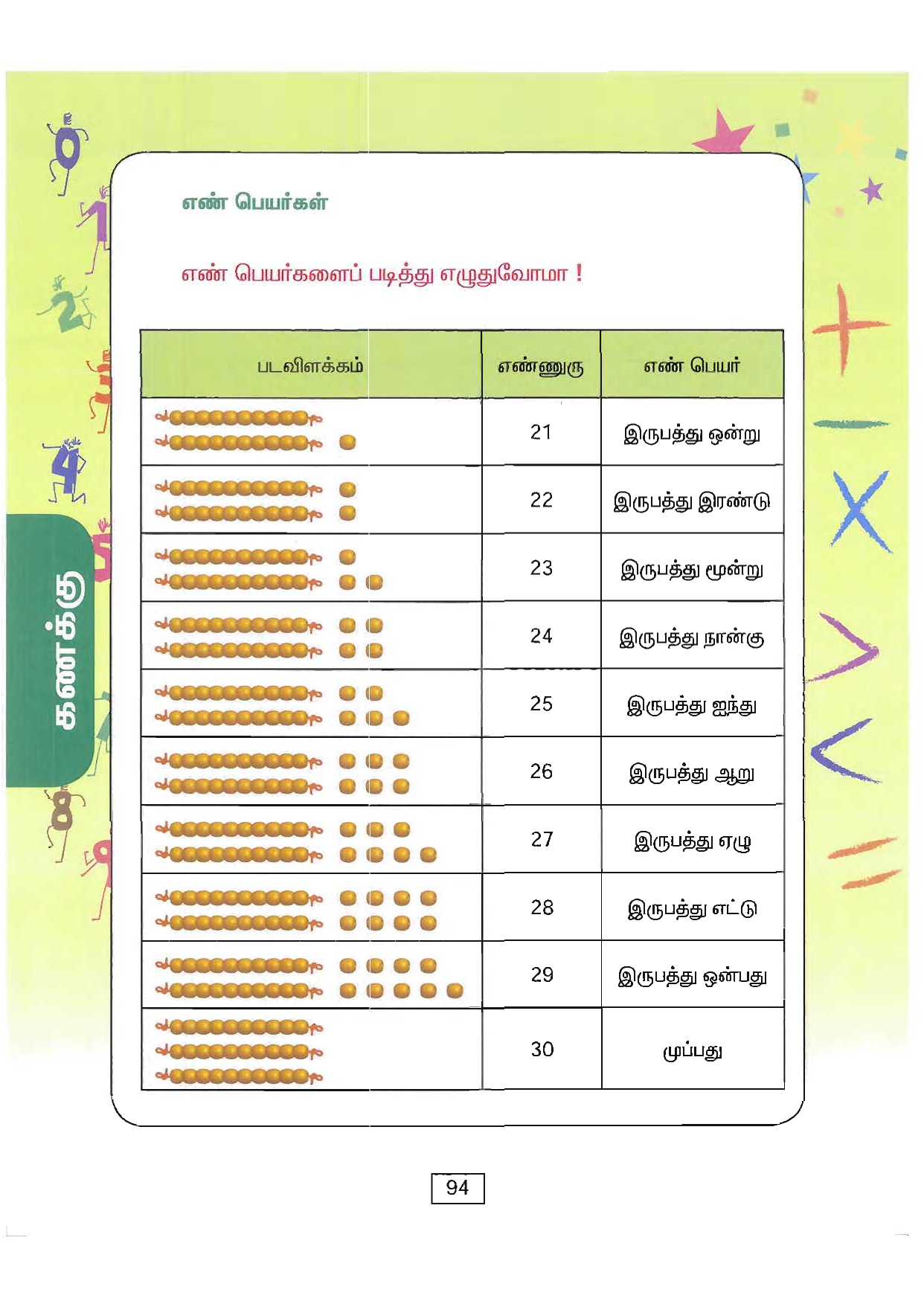Grade / Standard / Class 02, Tamil Medium, Mathematics Text Book II